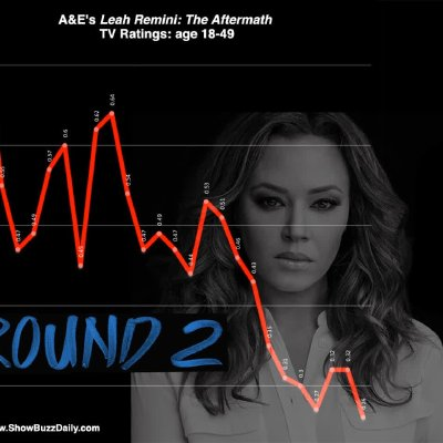 Remini: Taking Bigotry on the Road