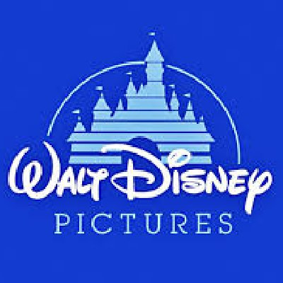 Disney, Is Religious Hatemongering Your New Venture?