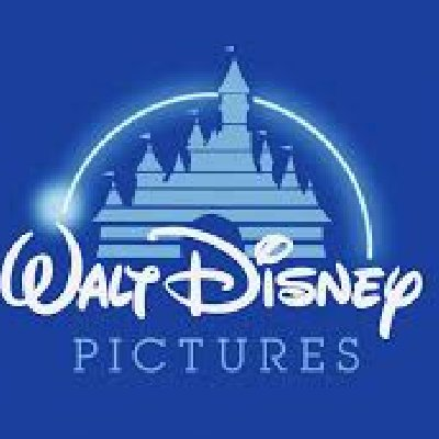Disney, Religious Persecution Does Not Fit Walt's Template